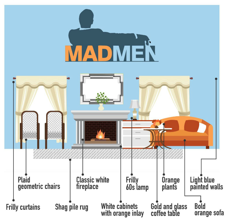 Re-create Some of the Most Iconic TV Living Rooms living rooms Re-create Some of the Most Iconic TV Living Rooms mad men